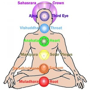 cleansing the chakras