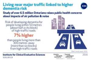 Infographic shows correlation between air pollution and dementia
